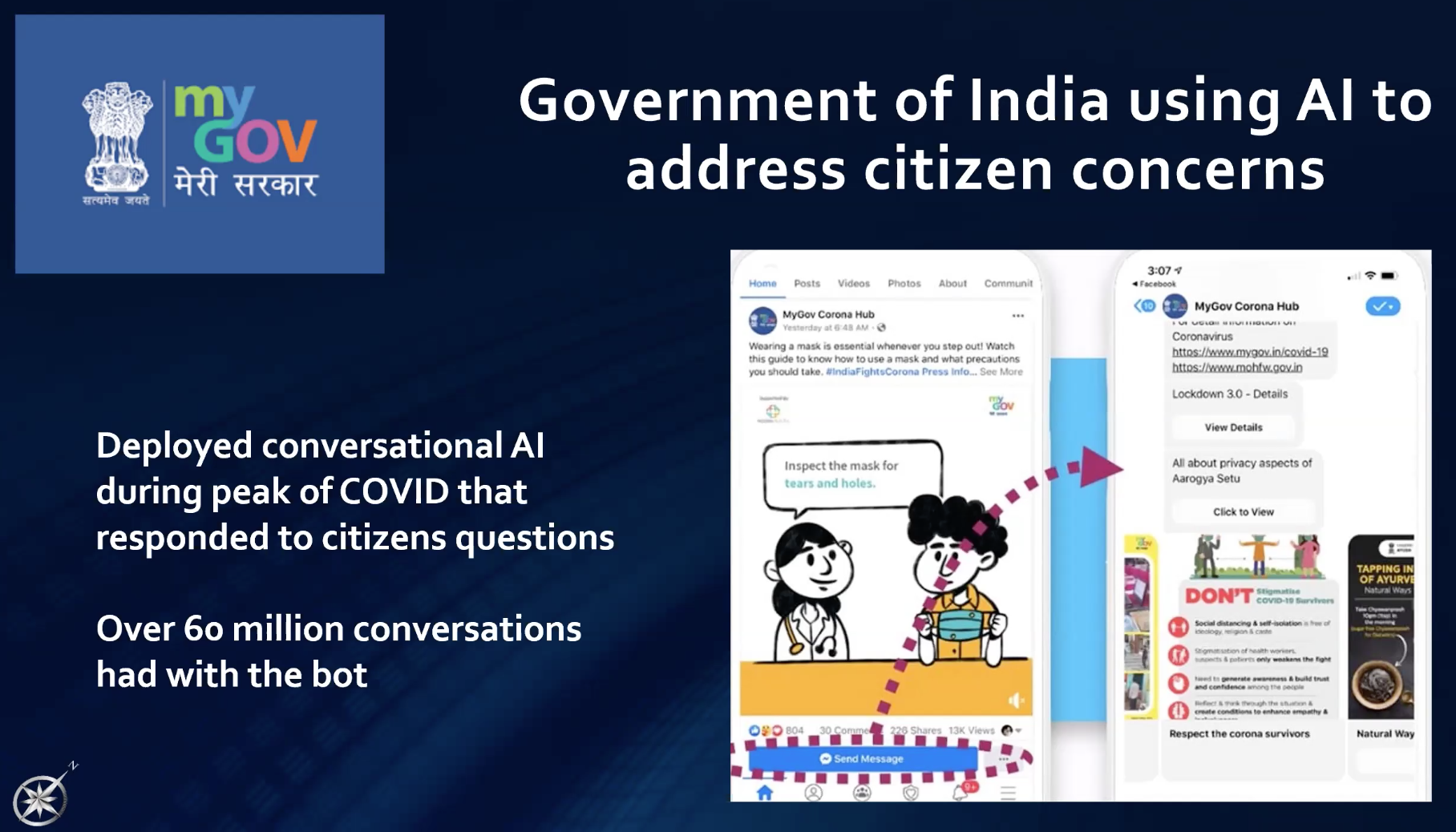 Image showing how the Indian government used conversational AI during the pandemic.