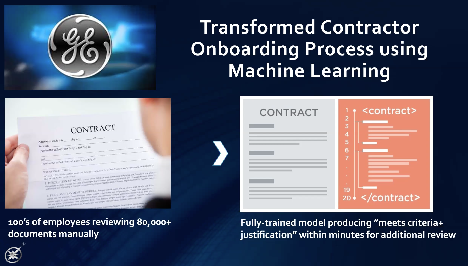 Image shows how Machine learning is being used in the onboarding process.