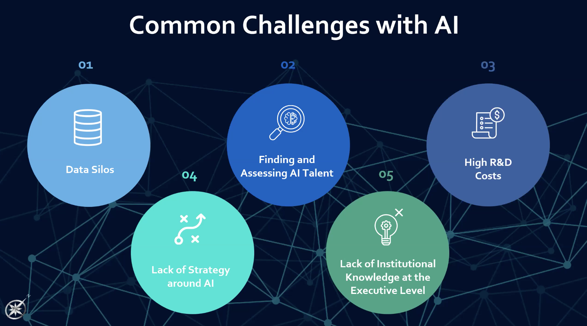 Image representing the common challenges with AI.