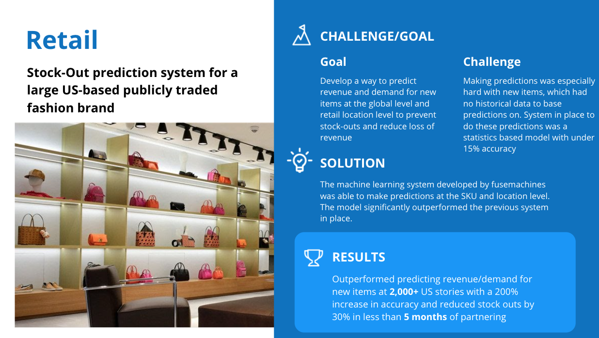 Image of successful AI project in retail industry.