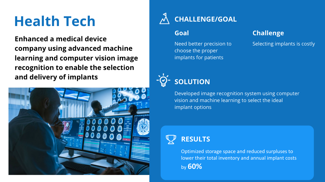 Image of successful AI project in health tech.