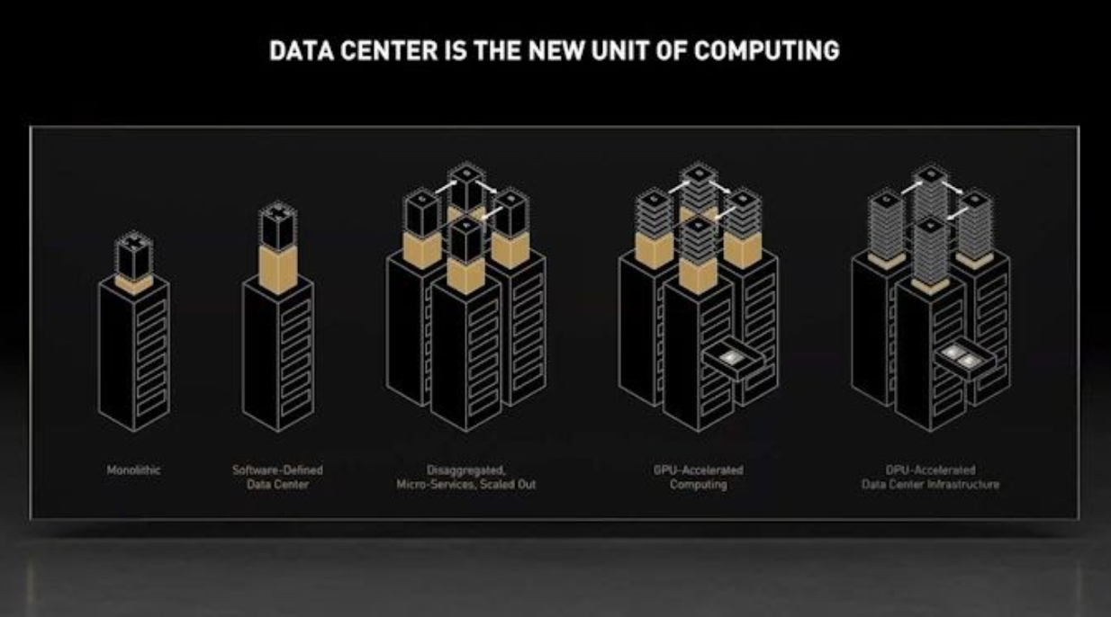 An image of Nvidia data center CPU called Grace.
