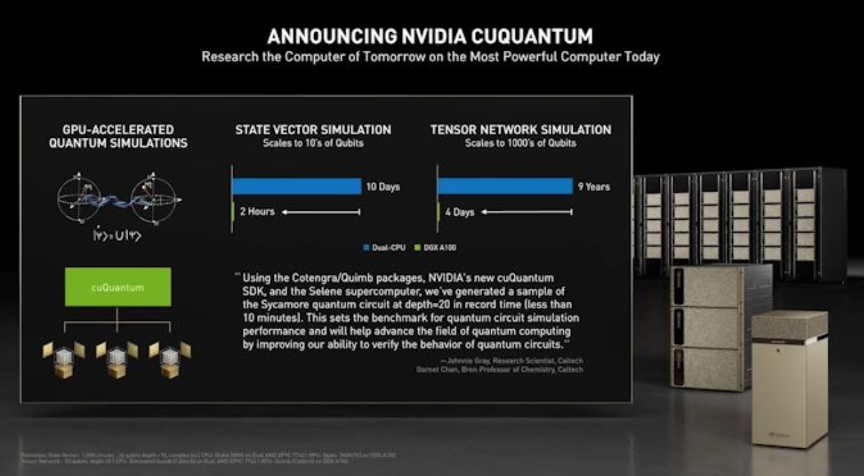 An image showing the simulation process in Nvidia cuQuantum.